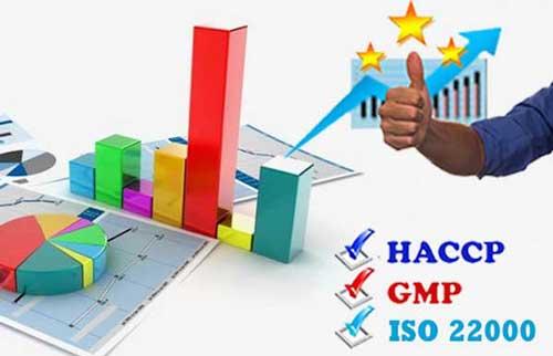 xây dựng hệ thống quản lý chất lượng