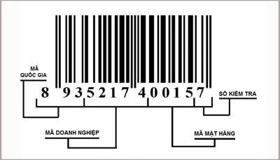 Một số mã số mã vạch của các nước