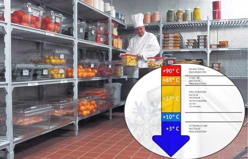 Giảm sự phát triển của vi khuẩn bằng làm mát thực phẩm nóng